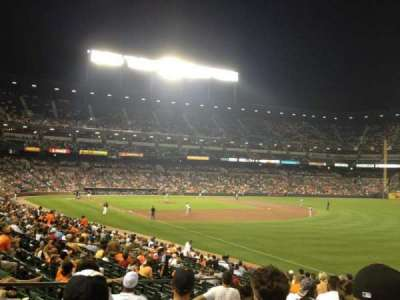 Oriole Park at Camden Yards, section: 8, row: 24, seat: 18