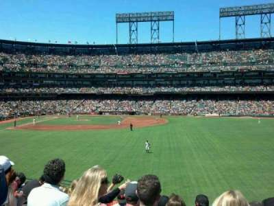 AT&T Park, section: 146, row: 7, seat: 13