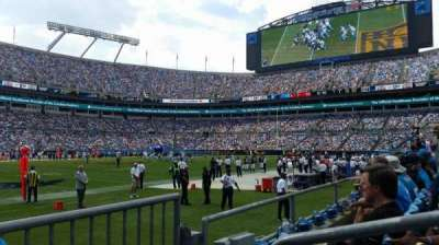 Bank of America Stadium section 115