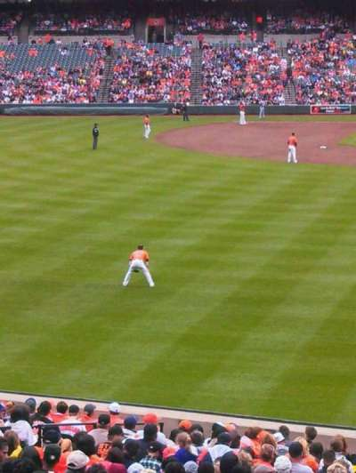Oriole Park at Camden Yards section 81