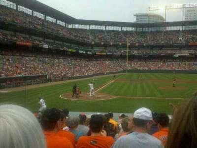 Oriole Park at Camden Yards, section: 26, row: 12, seat: 6