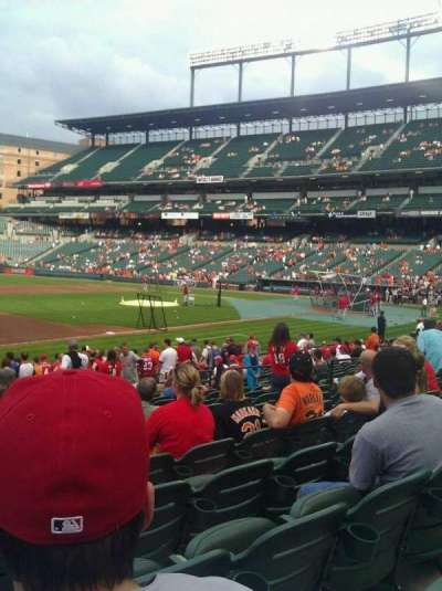 Oriole Park at Camden Yards, section: 58, row: 21, seat: 15