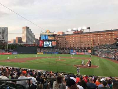 Oriole Park at Camden Yards section 44
