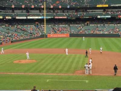 Oriole Park at Camden Yards, section: 19, row: 4, seat: 2
