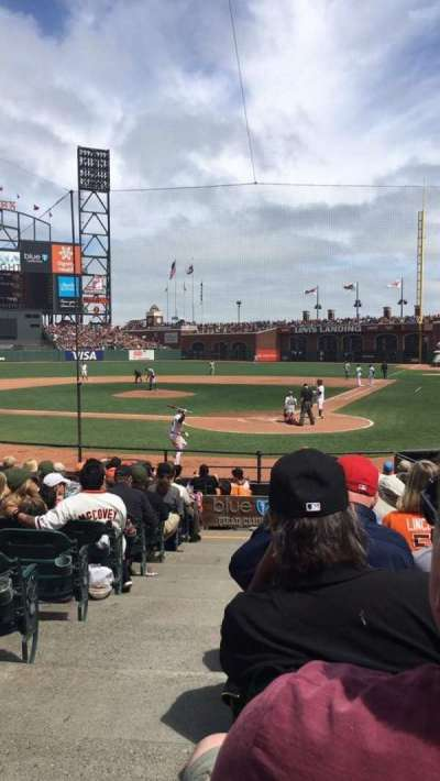 AT&T Park, section: FC117, row: L, seat: 17-18