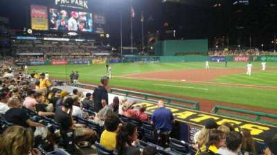 Photos From Pnc Park