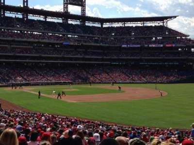 Citizens Bank Park, section: 110, row: 36, seat: 1
