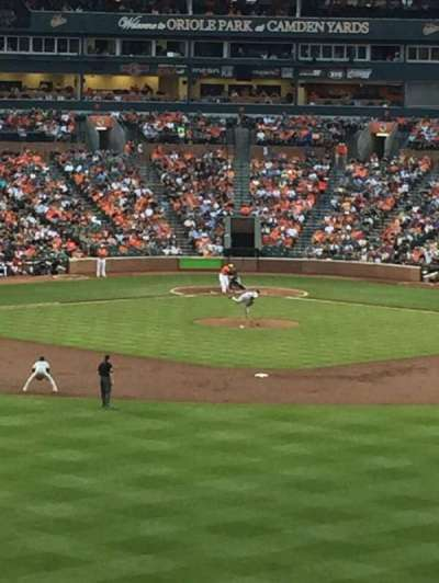 Oriole Park at Camden Yards section Deck