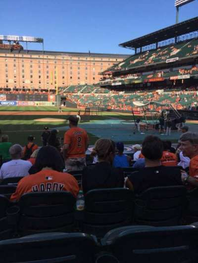 Oriole Park at Camden Yards, section: 50, row: 10, seat: 11
