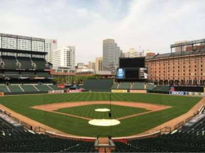 Oriole Park at Camden Yards, section: Press box