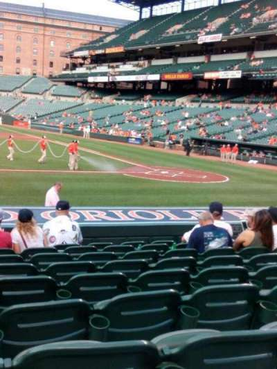 Oriole Park at Camden Yards, section: 50, row: 9, seat: 10