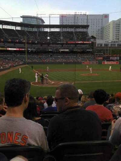 Oriole Park at Camden Yards, section: 28, row: 19, seat: 9