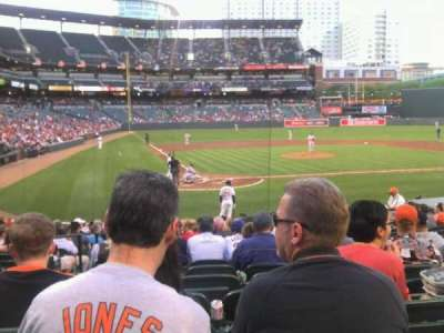 Oriole Park at Camden Yards, section: 30, row: 19, seat: 6