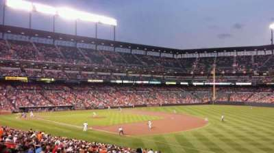 Oriole Park at Camden Yards section 11