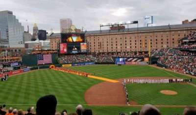 Oriole Park at Camden Yards section 250