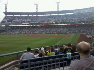 PNC Park, section: 131, row: C, seat: 20