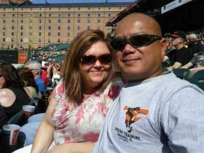 Oriole Park at Camden Yards, section: 20, row: 8, seat: 6