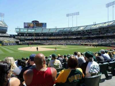Oakland Alameda Coliseum section 125