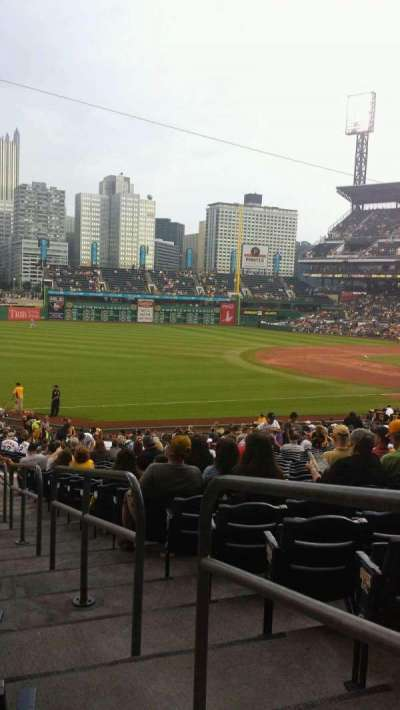 Pnc Park Section 129 Row W Seat 1
