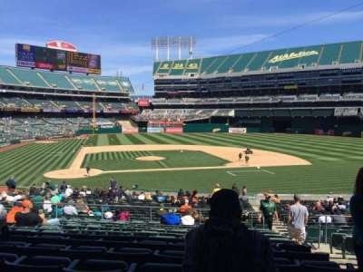Oakland Alameda Coliseum, section: 114, row: 32, seat: 3