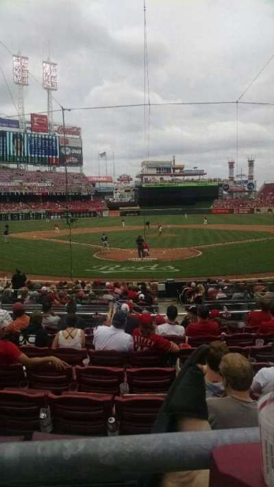 Great American Ball Park, section: W23, row: H, seat: 4
