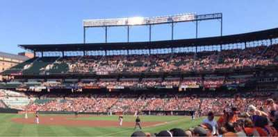 Oriole Park at Camden Yards, section: 66, row: 10, seat: 4