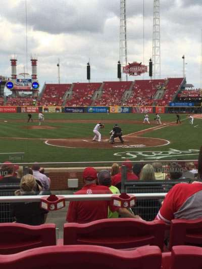 Great American Ball Park, section: 121, row: P, seat: 7