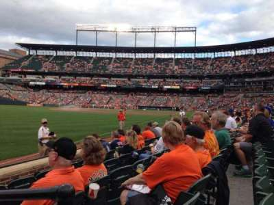 Oriole Park at Camden Yards, section: 70, row: 5, seat: 1