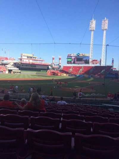 Great American Ball Park, section: 121, row: Y, seat: 6