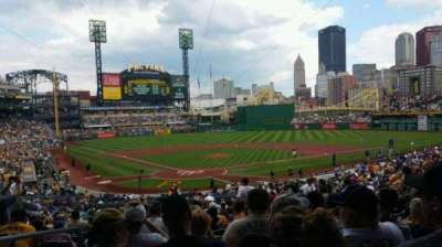 PNC Park, section: 115, row: Z, seat: 15