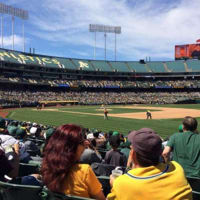 Oakland Alameda Coliseum, section: 108, row: 15, seat: 7
