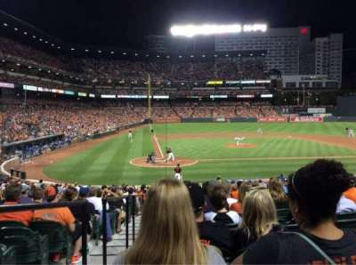 Oriole Park at Camden Yards section 28