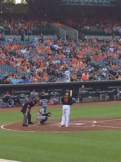 Oriole Park at Camden Yards section 20