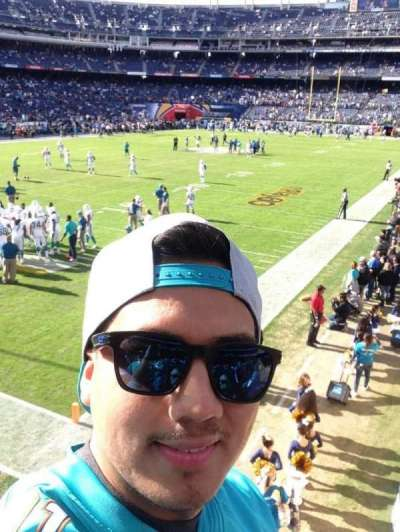 Qualcomm Stadium, section: P55, row: C, seat: 16-17