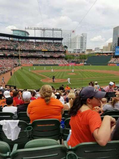 Oriole Park at Camden Yards section 32