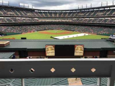 Globe Life Park in Arlington section Middle Office Suites