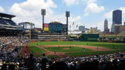 PNC Park, section: 114, row: BB, seat: 34