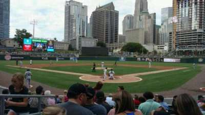 BB&T Ballpark (Charlotte), section: 111, row: K, seat: 12
