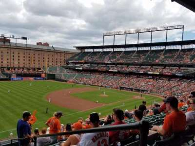 Oriole Park at Camden Yards, section: 260, row: 9, seat: 1