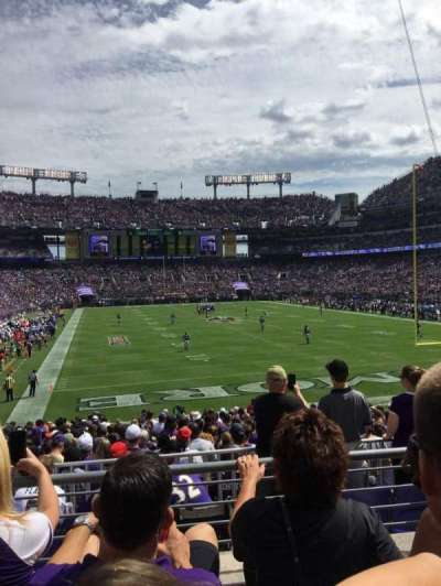 M&T Bank Stadium, section: 142, row: 21, seat: 4