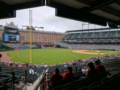 Oriole Park at Camden Yards, section: 71, row: 6, seat: 9