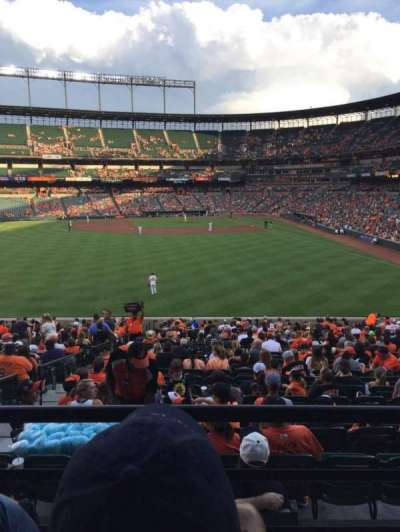 Oriole Park at Camden Yards, section: 83, row: 2, seat: 6