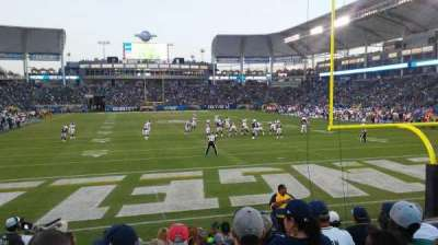 StubHub Center, section: 122, row: H, seat: 20
