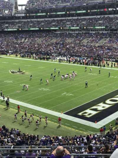 M&T Bank Stadium, section: 246, row: 11, seat: 16