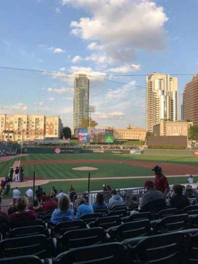 BB&T Ballpark (Charlotte), section: 109, row: T, seat: 8