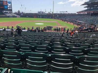 AT&T Park section 121