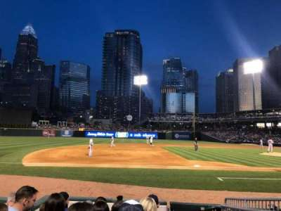 BB&T Ballpark (Charlotte), section: 117, row: F, seat: 2