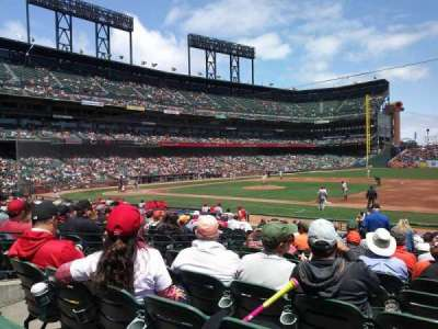AT&T Park, section: Premium Lower Box 106, row: 18 , seat: 10