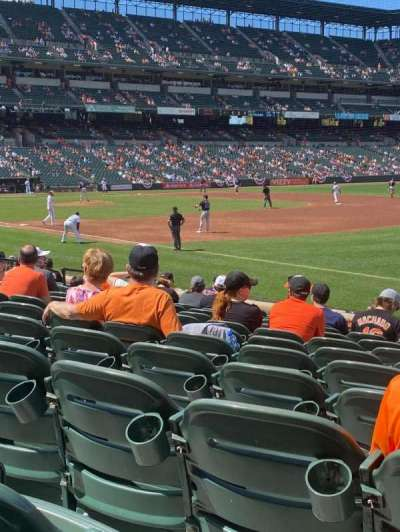 Oriole Park at Camden Yards, section: 12, row: 13, seat: 9
