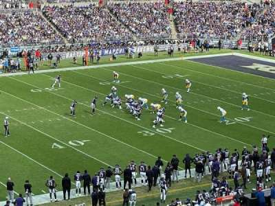 M&T Bank Stadium, section: 228, row: 8, seat: 14